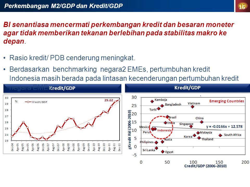 16 Perkembangan M2/GDP dan Kredit/GDP Kredit/GDP BI senantiasa mencermati perkembangan kredit dan besaran moneter agar tidak memberikan tekanan berlebihan pada stabilitas makro ke depan.
