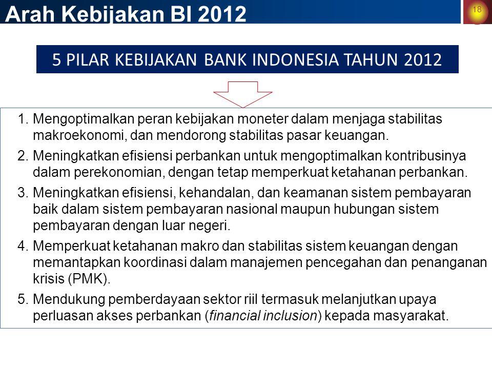 18 1.Mengoptimalkan peran kebijakan moneter dalam menjaga stabilitas makroekonomi, dan mendorong stabilitas pasar keuangan.