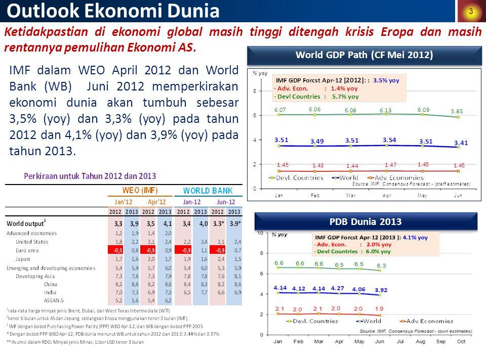 3 Outlook Ekonomi Dunia 3 Ketidakpastian di ekonomi global masih tinggi ditengah krisis Eropa dan masih rentannya pemulihan Ekonomi AS.