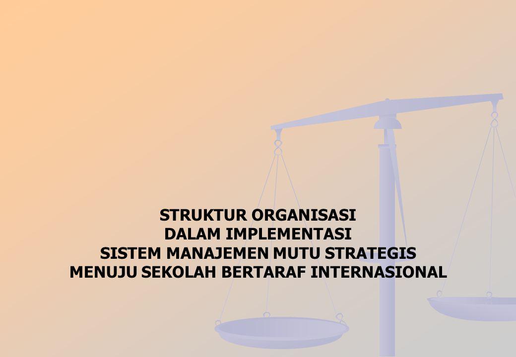 DEFINISI IS0 9000  Standar Sistem Manajemen Mutu (SMM) universal, sehingga dapat diterapkan di semua jenis organisasi.  Bukan standar produk/jasa Me