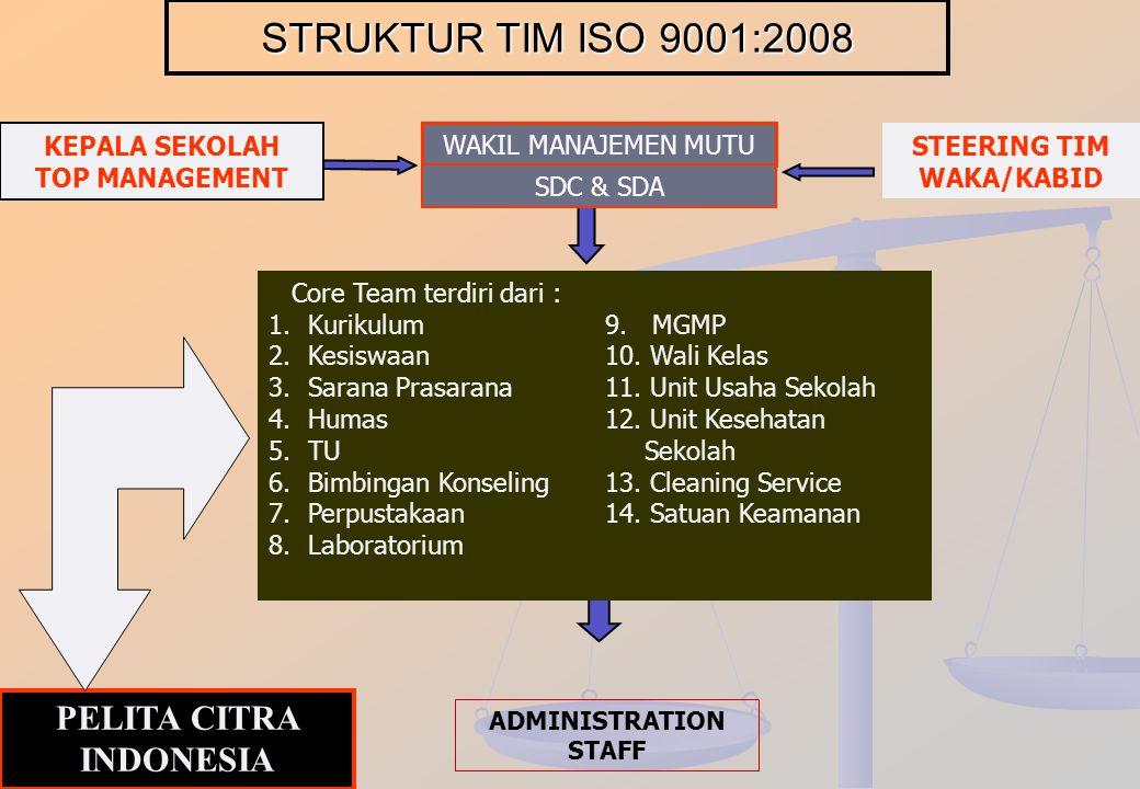 SKEMA BADAN ISO DENGAN SEKOLAH BADAN AKREDITASI SMAN 1 PEKALONGAN BADAN ISO (SWISS) BADAN SERTIFIKASI PELITA CITRA INDONESIA INDONESIA oleh KAN (Komit