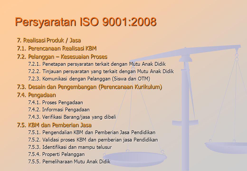 Persyaratan ISO 9001:2008 6. Manajemen Sumber Daya 6.1. Penetapan Sumber Daya 6.2. Sumber Daya Manusia 6.2.1. Umum 6.2.2. Kompetensi, Kesadaran dan Pe