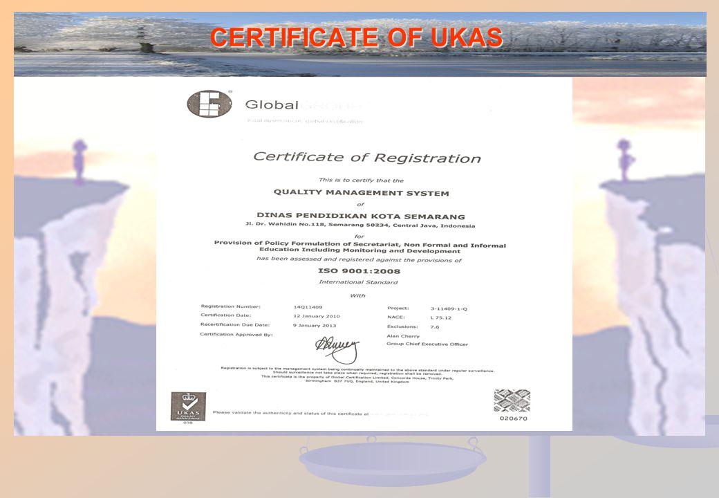 Persyaratan ISO 9001:2008 5.Tanggung Jawab Manajemen 5.1.