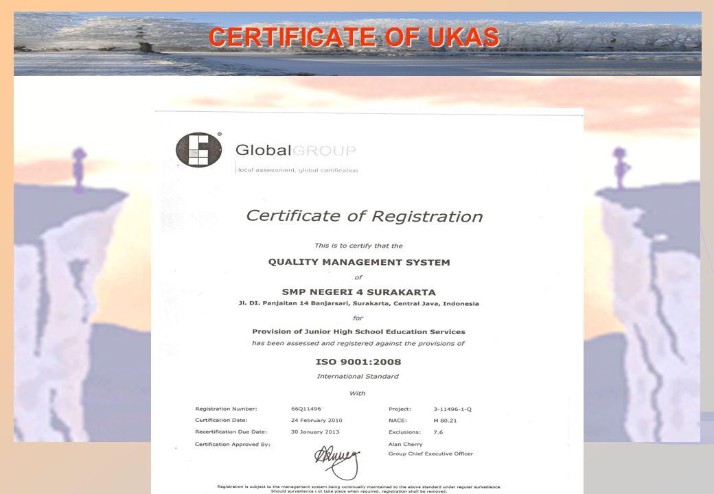 SKEMA BADAN ISO DENGAN SEKOLAH BADAN AKREDITASI SMAN 1 PEKALONGAN BADAN ISO (SWISS) BADAN SERTIFIKASI PELITA CITRA INDONESIA INDONESIA oleh KAN (Komite Akreditasi Nasional)