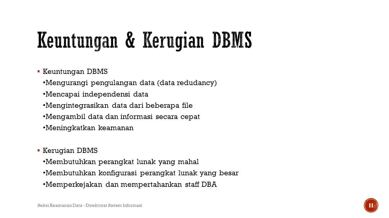  Keuntungan DBMS Mengurangi pengulangan data (data redudancy) Mencapai independensi data Mengintegrasikan data dari beberapa file Mengambil data dan