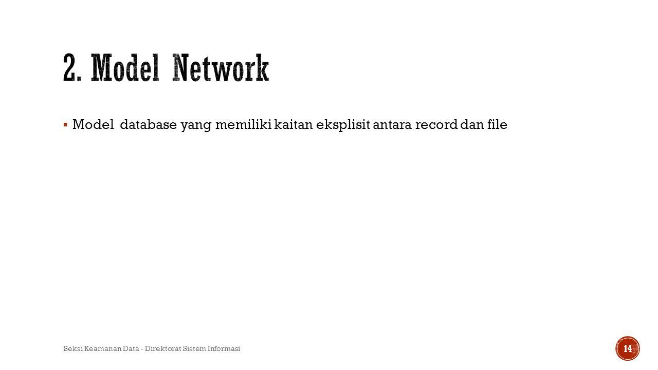 Model database yang memiliki kaitan eksplisit antara record dan file Seksi Keamanan Data - Direktorat Sistem Informasi 14