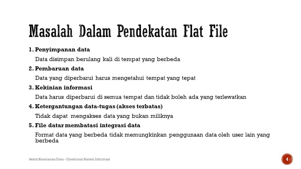 1. Penyimpanan data Data disimpan berulang kali di tempat yang berbeda 2. Pembaruan data Data yang diperbarui harus mengetahui tempat yang tepat 3. Ke