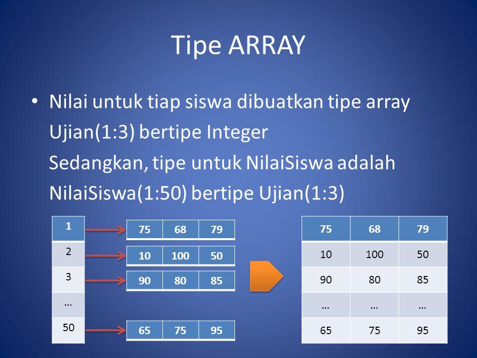 Tipe ARRAY Nilai untuk tiap siswa dibuatkan tipe array Ujian(1:3) bertipe Integer Sedangkan, tipe untuk NilaiSiswa adalah NilaiSiswa(1:50) bertipe Uji