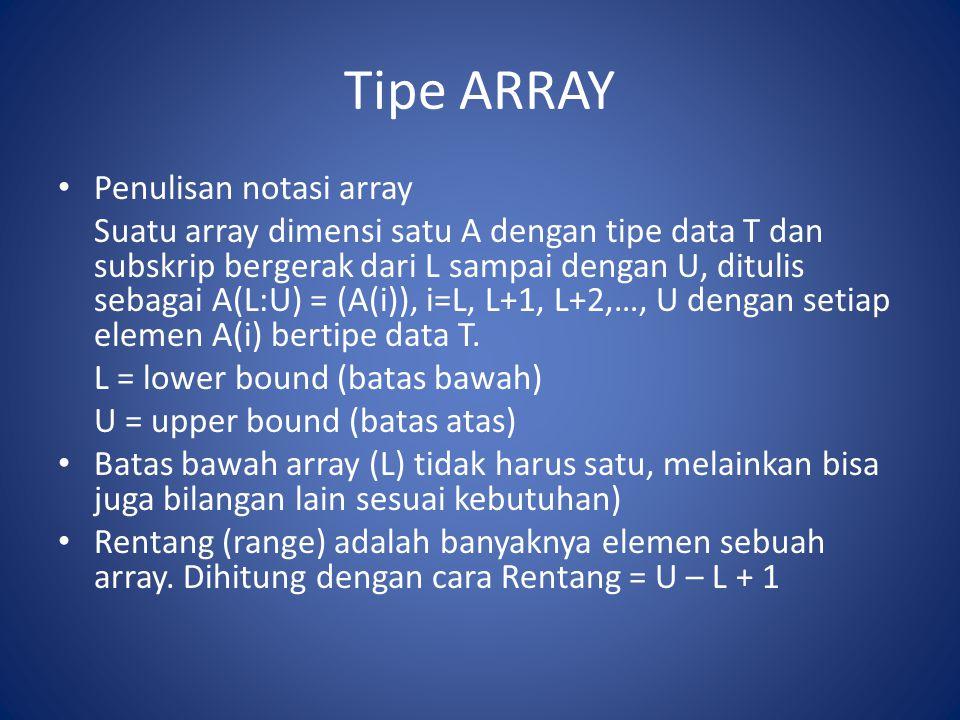 Tipe ARRAY Penulisan notasi array Suatu array dimensi satu A dengan tipe data T dan subskrip bergerak dari L sampai dengan U, ditulis sebagai A(L:U) =