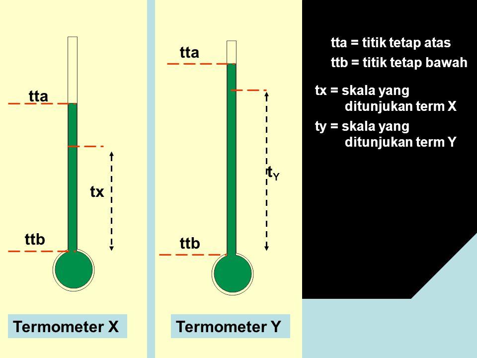 Termometer X memiliki titik tetap atas tta dan titik tetap bawah ttb, pada saat itu skala termometer menunjukkan tx tta ttb Termometer X Termometer Y tx ty Termometer Y memiliki titik tetap atas tta dan titik tetap bawah ttb, pada saat itu skala termometer menunjukkan ty.