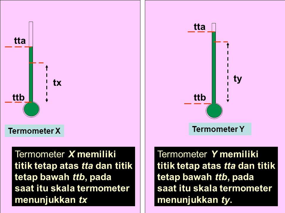 Maka berlaku persamaan: Sebuah termometer X memiliki titik tetap atas 80 o X dan titik tetap bawah 0 o X, pada saat itu termometer X menunjukkan skala 60 o X.