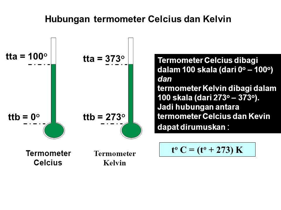 Contoh 1 25 o C = ……… o K t o C = (t o + 273) K 25 o C = (25 o + 273 o )K 25 o C = 298 o K Contoh 2 42 o C = ……… o K t o C = (t o + 273 ) K 42 o C = (42 o + 273 )K 42 o C = 315 o K a.