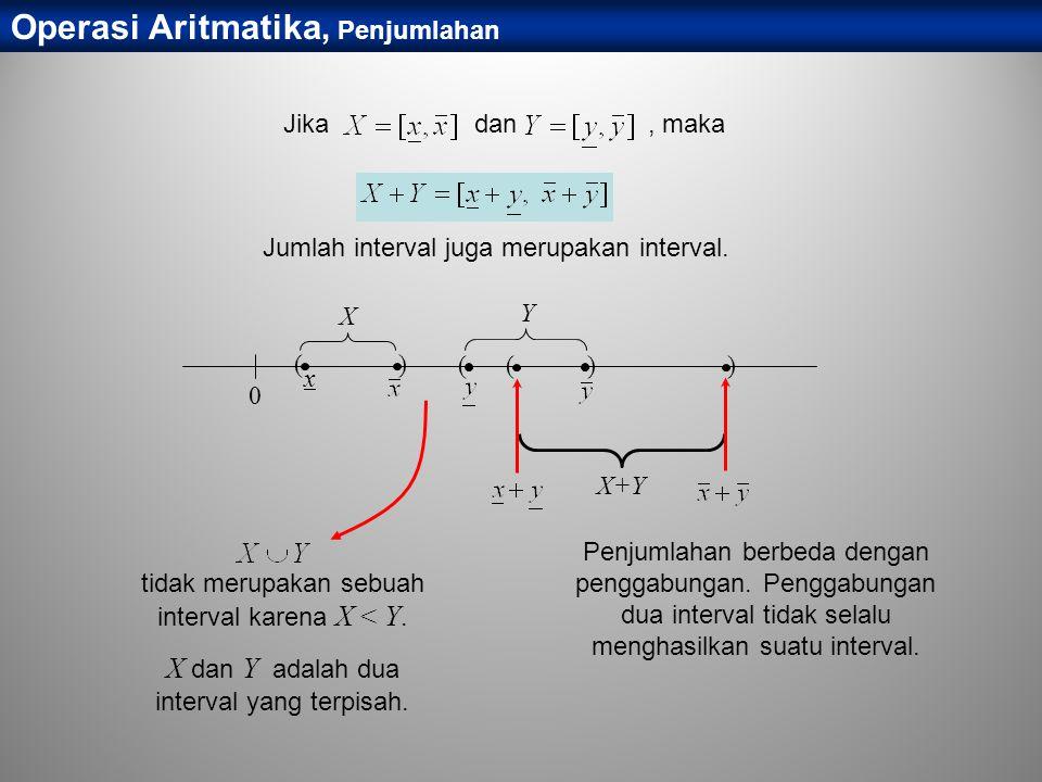 Operasi Aritmatika, Penjumlahan 0 ( x ) () X Y () X+Y Jumlah interval juga merupakan interval. Jika dan, maka tidak merupakan sebuah interval karena X