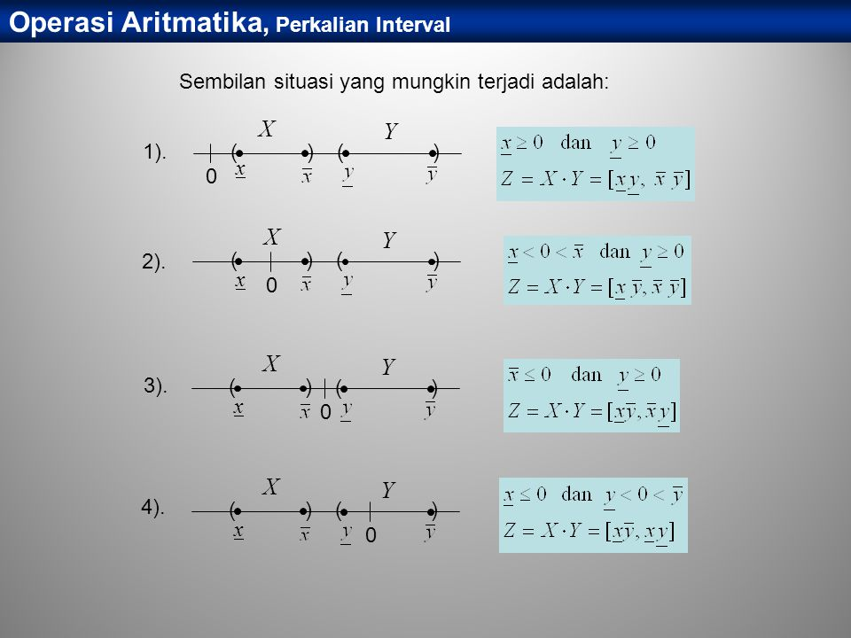 Sembilan situasi yang mungkin terjadi adalah: 0 () x () X Y 1). Operasi Aritmatika, Perkalian Interval 3). 0 () x () X Y 2). 0 () x () X Y 4). 0 () x