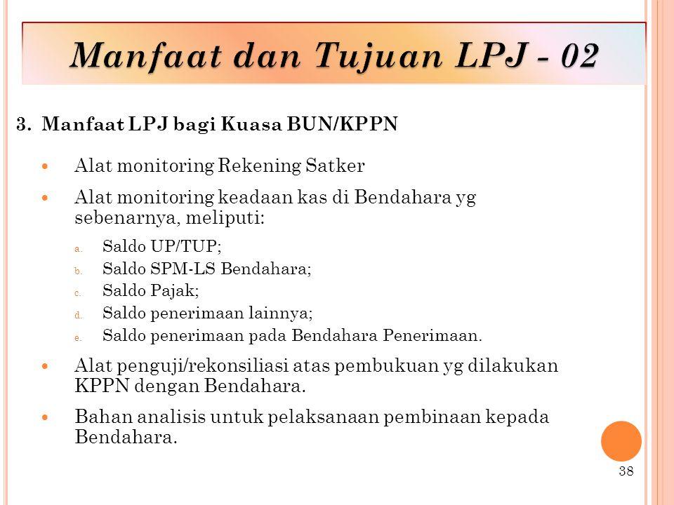 3.Manfaat LPJ bagi Kuasa BUN/KPPN Alat monitoring Rekening Satker Alat monitoring keadaan kas di Bendahara yg sebenarnya, meliputi: a.