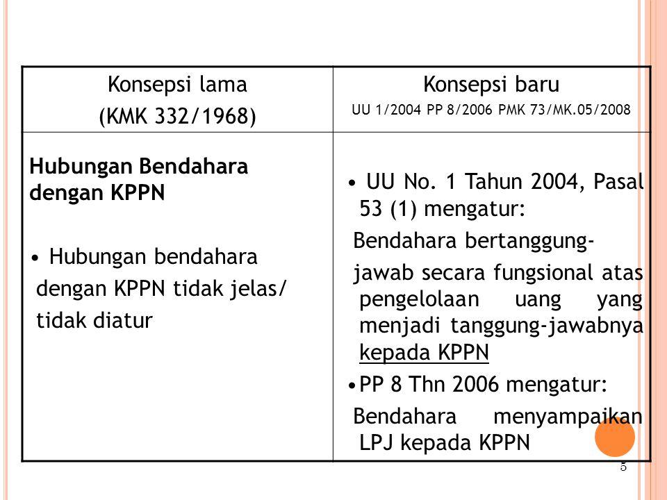 Konsepsi lama (KMK 332/1968) Konsepsi baru UU 1/2004 PP 8/2006 PMK 73/MK.05/2008 Hubungan Bendahara dengan KPPN Hubungan bendahara dengan KPPN tidak jelas/ tidak diatur UU No.
