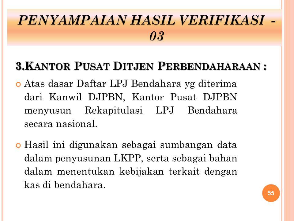 55 3.KANTOR PUSAT DITJEN PERBENDAHARAAN : Atas dasar Daftar LPJ Bendahara yg diterima dari Kanwil DJPBN, Kantor Pusat DJPBN menyusun Rekapitulasi LPJ Bendahara secara nasional.
