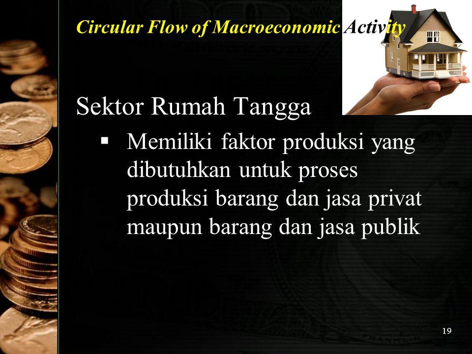 19 Circular Flow of Macroeconomic Activity Sektor Rumah Tangga MM emiliki faktor produksi yang dibutuhkan untuk proses produksi barang dan jasa priv