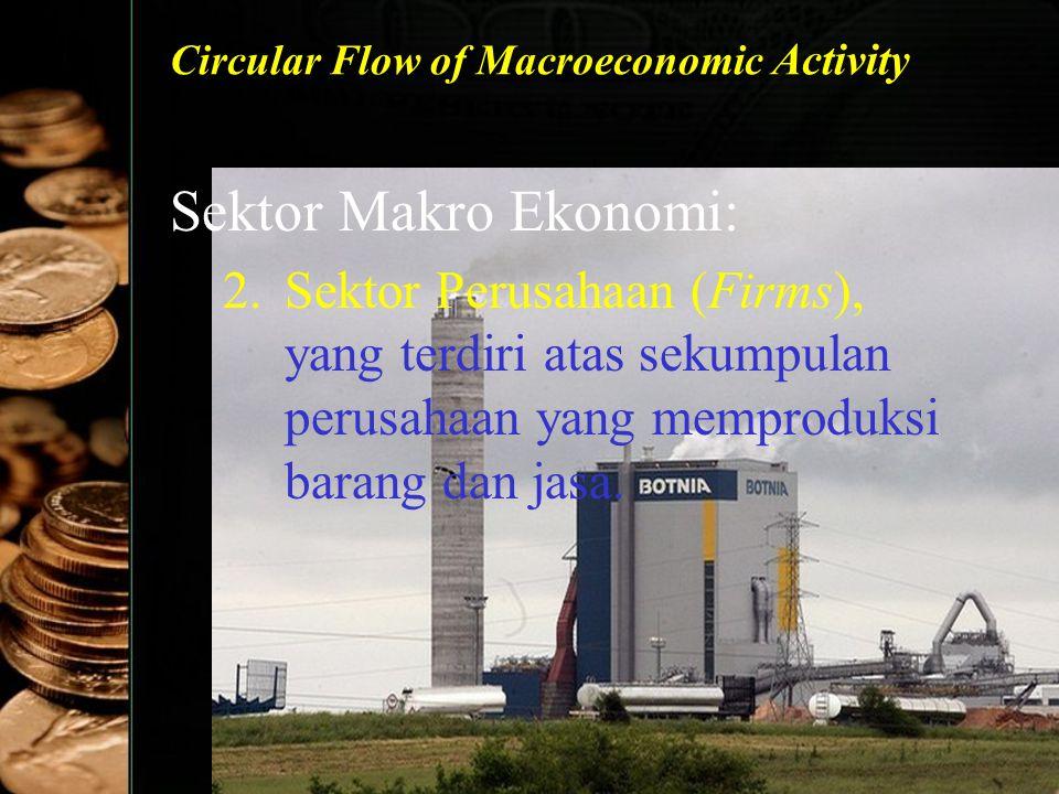 21 Circular Flow of Macroeconomic Activity Sektor Makro Ekonomi: 2.Sektor Perusahaan (Firms), yang terdiri atas sekumpulan perusahaan yang memproduksi