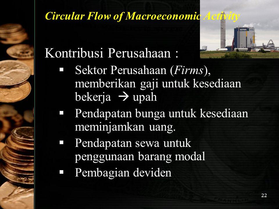 22 Circular Flow of Macroeconomic Activity Kontribusi Perusahaan : SS ektor Perusahaan (Firms), memberikan gaji untuk kesediaan bekerja  upah PP