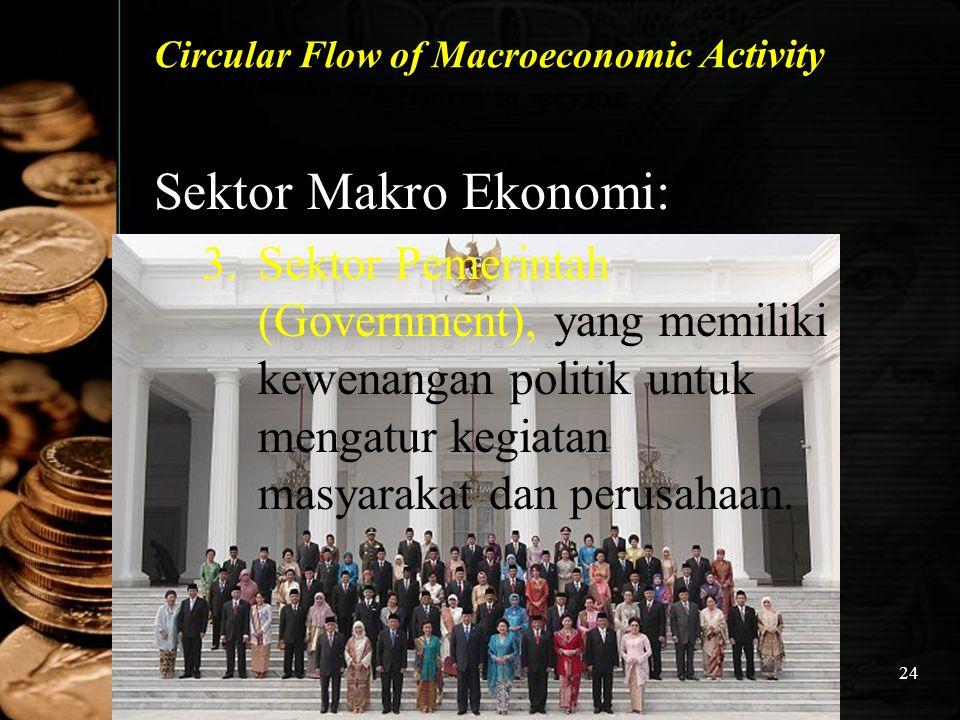 24 Circular Flow of Macroeconomic Activity Sektor Makro Ekonomi: 3.Sektor Pemerintah (Government), yang memiliki kewenangan politik untuk mengatur keg