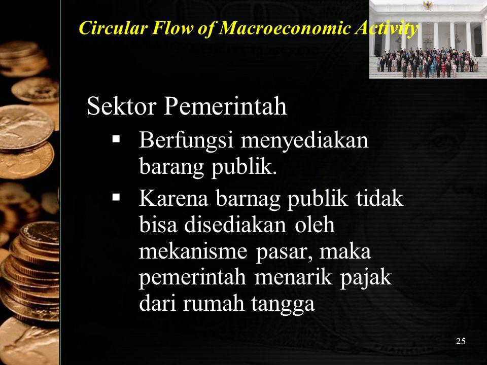 25 Circular Flow of Macroeconomic Activity Sektor Pemerintah BB erfungsi menyediakan barang publik. KK arena barnag publik tidak bisa disediakan o