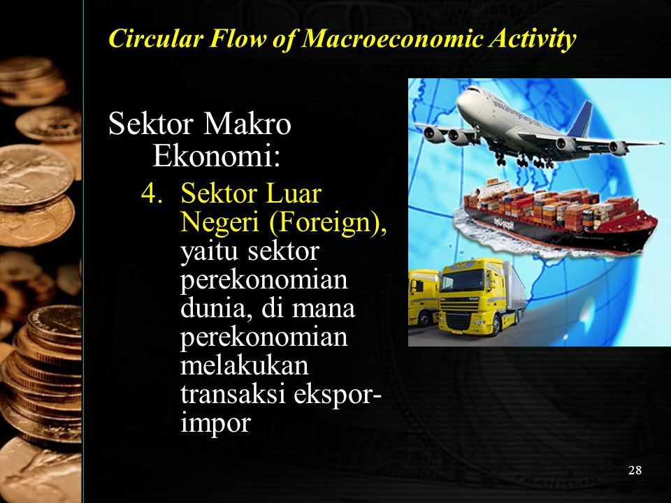 28 Circular Flow of Macroeconomic Activity Sektor Makro Ekonomi: 4.Sektor Luar Negeri (Foreign), yaitu sektor perekonomian dunia, di mana perekonomian