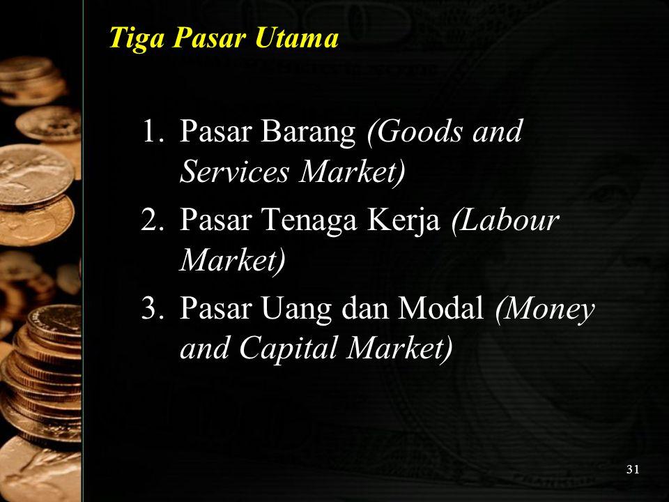 31 Tiga Pasar Utama 1.Pasar Barang (Goods and Services Market) 2.Pasar Tenaga Kerja (Labour Market) 3.Pasar Uang dan Modal (Money and Capital Market)