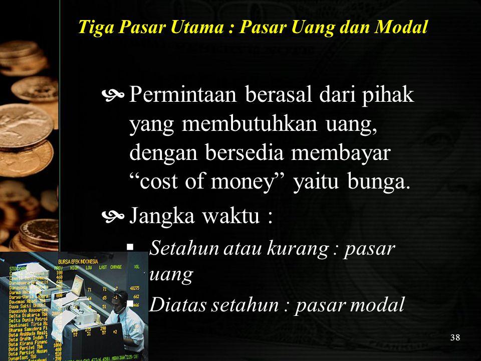 """38 Tiga Pasar Utama : Pasar Uang dan Modal  Permintaan berasal dari pihak yang membutuhkan uang, dengan bersedia membayar """"cost of money"""" yaitu bunga"""