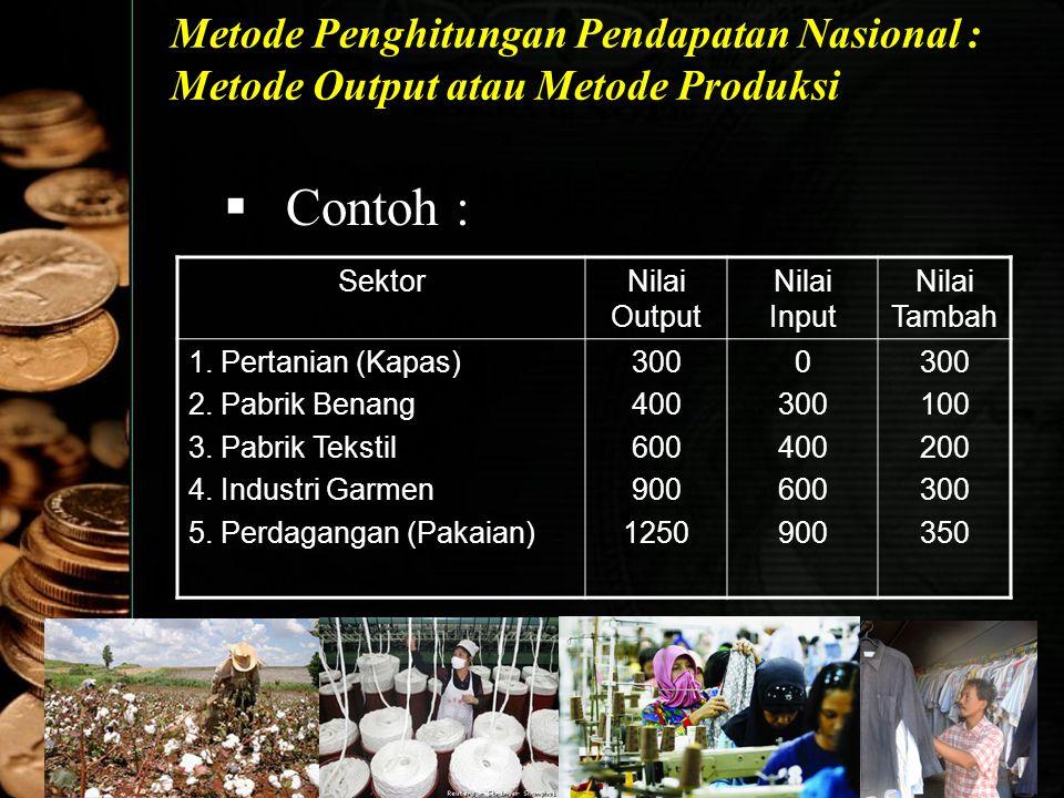 46 Metode Penghitungan Pendapatan Nasional : Metode Output atau Metode Produksi  Contoh : SektorNilai Output Nilai Input Nilai Tambah 1. Pertanian (K