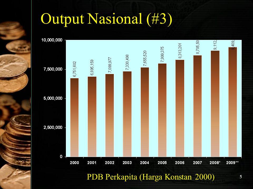 6 Output Nasional (#4) Merupakan gambaran awal tentang masalah-masalah struktural yang dihadapi perekonomian Contoh : –J–Jika sebagian besar output nasional dinikmati oleh sebagian kecil penduduk maka ada masalah dengan distribusi pendapatannya.