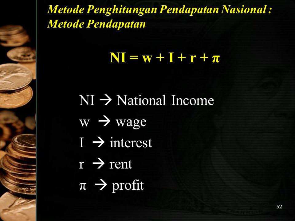 52 Metode Penghitungan Pendapatan Nasional : Metode Pendapatan NI = w + I + r + π  National Income w  wage I  interest r  rent π  profit