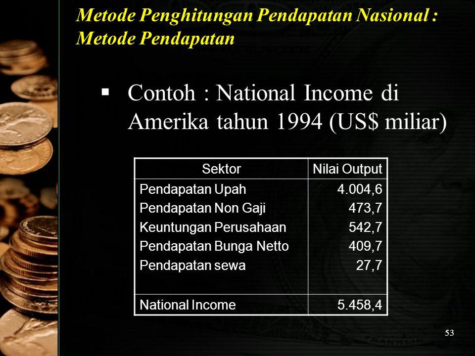 53 Metode Penghitungan Pendapatan Nasional : Metode Pendapatan  Contoh : National Income di Amerika tahun 1994 (US$ miliar) SektorNilai Output Pendap