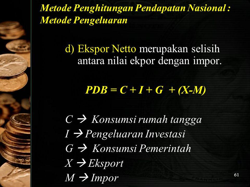 61 Metode Penghitungan Pendapatan Nasional : Metode Pengeluaran d)Ekspor Netto merupakan selisih antara nilai ekpor dengan impor. PDB = C + I + G + (X