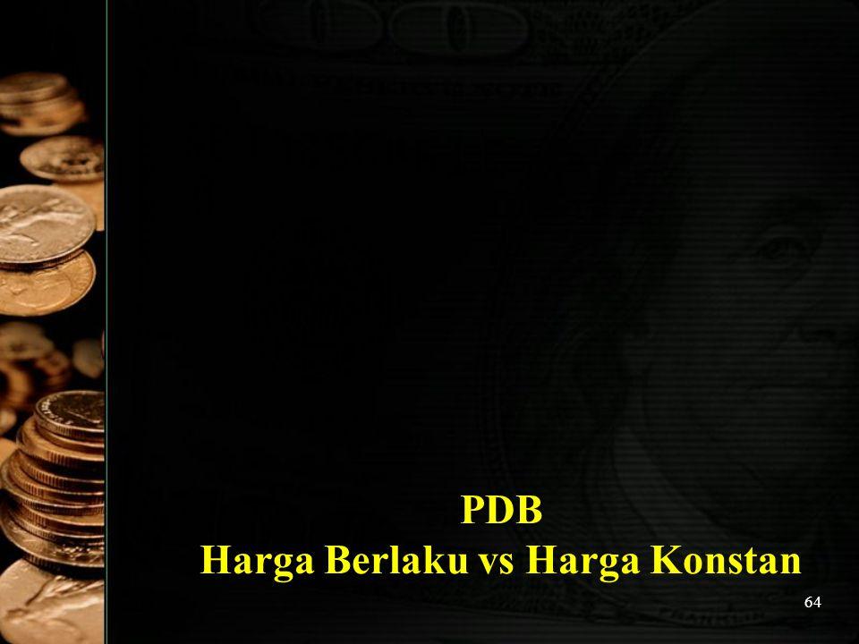 64 PDB Harga Berlaku vs Harga Konstan