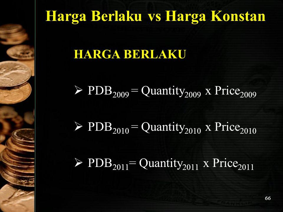 66 Harga Berlaku vs Harga Konstan HARGA BERLAKU PP DB 2009 = Quantity 2009 x Price 2009 PP DB 2010 = Quantity 2010 x Price 2010 PP DB 2011 = Qua