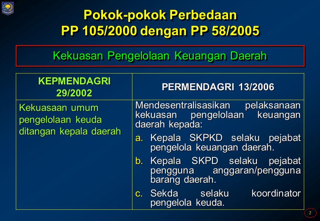 2 Kekuasan Pengelolaan Keuangan Daerah KEPMENDAGRI 29/2002 PERMENDAGRI 13/2006 Kekuasaan umum pengelolaan keuda ditangan kepala daerah Mendesentralisa