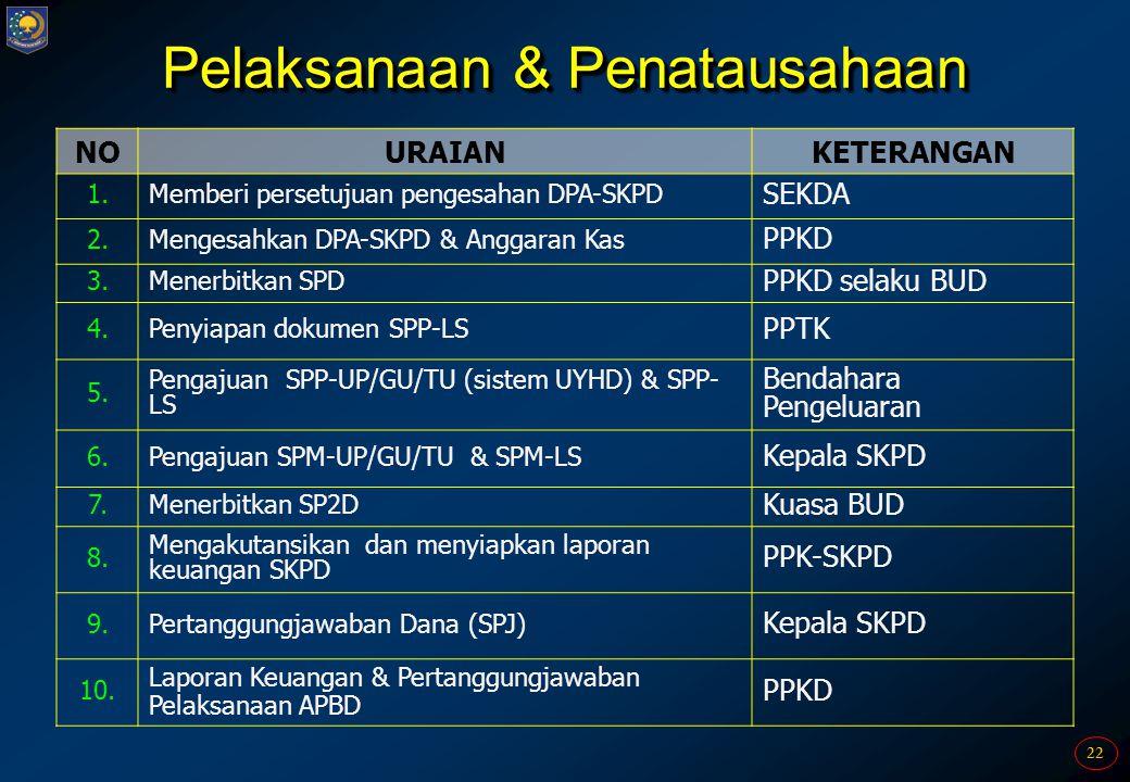 22 Pelaksanaan & Penatausahaan NOURAIANKETERANGAN 1.Memberi persetujuan pengesahan DPA-SKPD SEKDA 2.Mengesahkan DPA-SKPD & Anggaran Kas PPKD 3.Menerbi