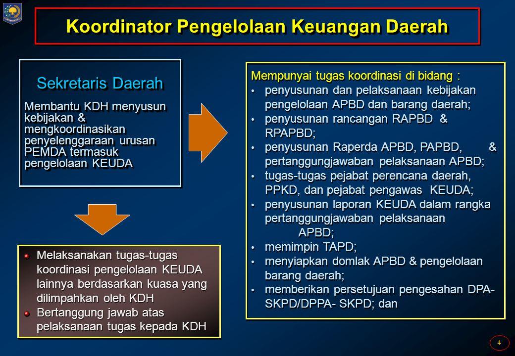 4 Koordinator Pengelolaan Keuangan Daerah Sekretaris Daerah Membantu KDH menyusun kebijakan & mengkoordinasikan penyelenggaraan urusan PEMDA termasuk