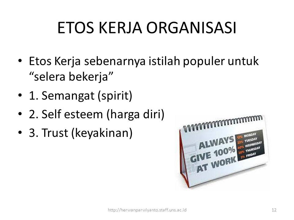 """ETOS KERJA ORGANISASI Etos Kerja sebenarnya istilah populer untuk """"selera bekerja"""" 1. Semangat (spirit) 2. Self esteem (harga diri) 3. Trust (keyakina"""