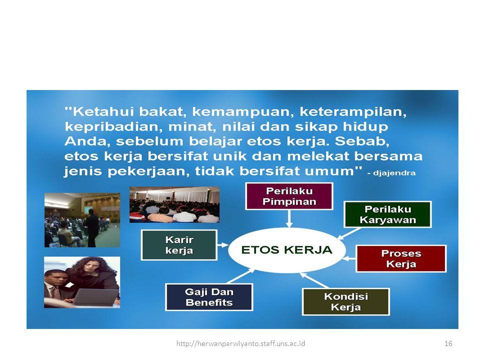 http://herwanparwiyanto.staff.uns.ac.id16