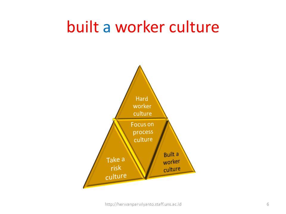 Terima kasih… http://herwanparwiyanto.staff.uns.ac.id17 Hard worker culture Take a risk culture Focus on process culture Built a worker culture Hard worker culture Take a risk culture Focus on process culture Built a worker culture