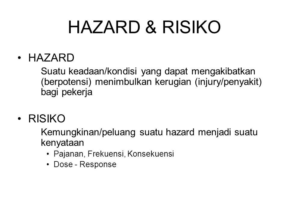 HAZARD & RISIKO HAZARD Suatu keadaan/kondisi yang dapat mengakibatkan (berpotensi) menimbulkan kerugian (injury/penyakit) bagi pekerja RISIKO Kemungki