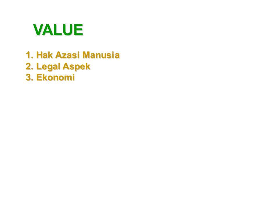 VALUE 1.Hak Azasi Manusia 2.Legal Aspek 3.Ekonomi