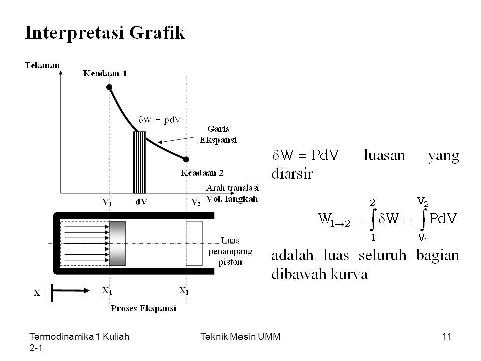 Termodinamika 1 Kuliah 2-1 Teknik Mesin UMM11