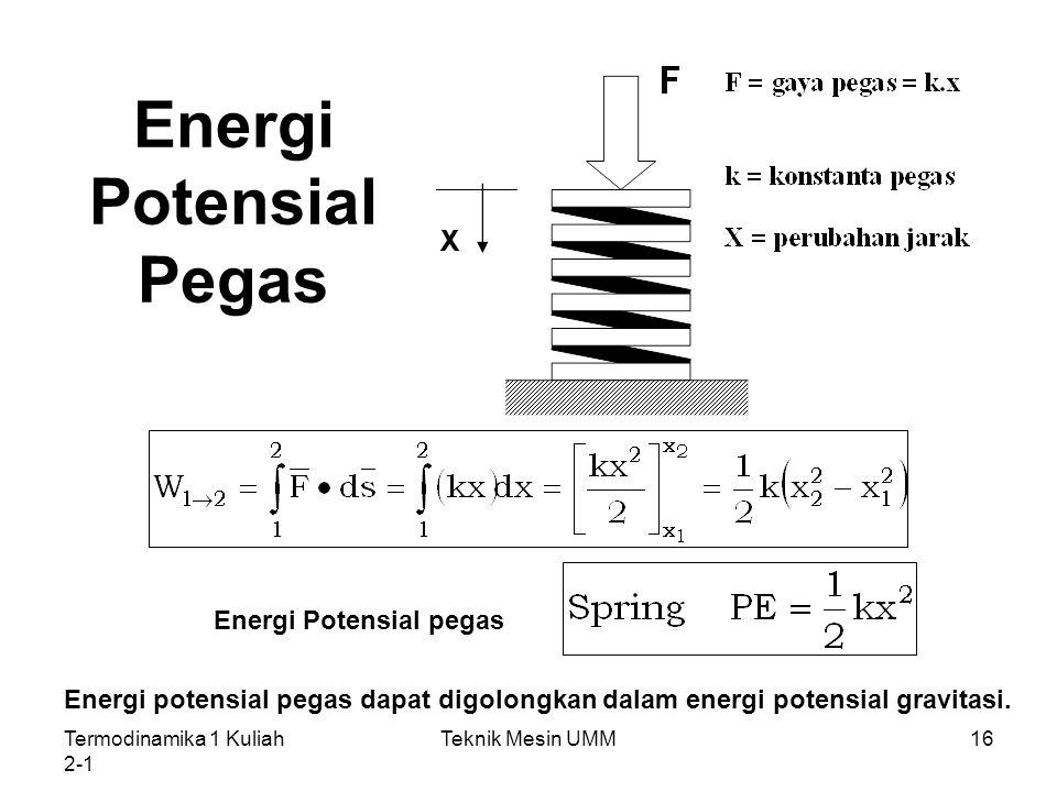 Termodinamika 1 Kuliah 2-1 Teknik Mesin UMM16 Energi Potensial Pegas Energi Potensial pegas Energi potensial pegas dapat digolongkan dalam energi pote