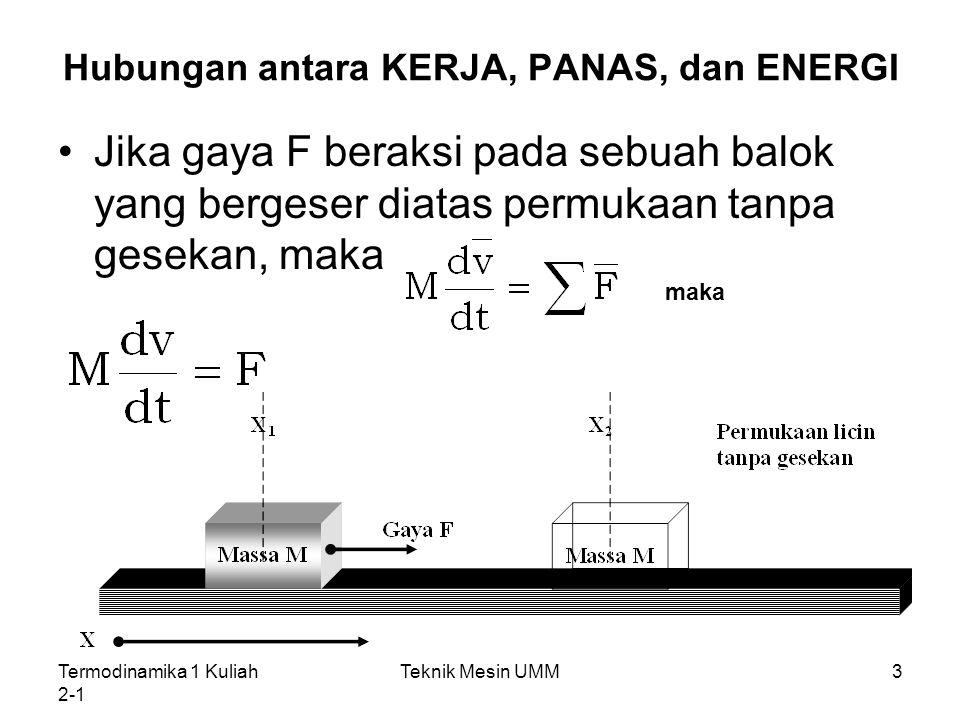 Termodinamika 1 Kuliah 2-1 Teknik Mesin UMM3 Hubungan antara KERJA, PANAS, dan ENERGI Jika gaya F beraksi pada sebuah balok yang bergeser diatas permu