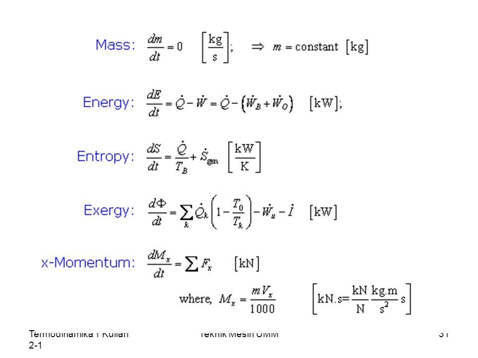 Termodinamika 1 Kuliah 2-1 Teknik Mesin UMM31