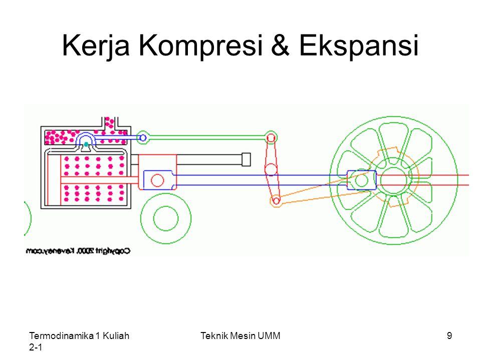 Termodinamika 1 Kuliah 2-1 Teknik Mesin UMM10 Kerja Kompresi dan Ekspansi