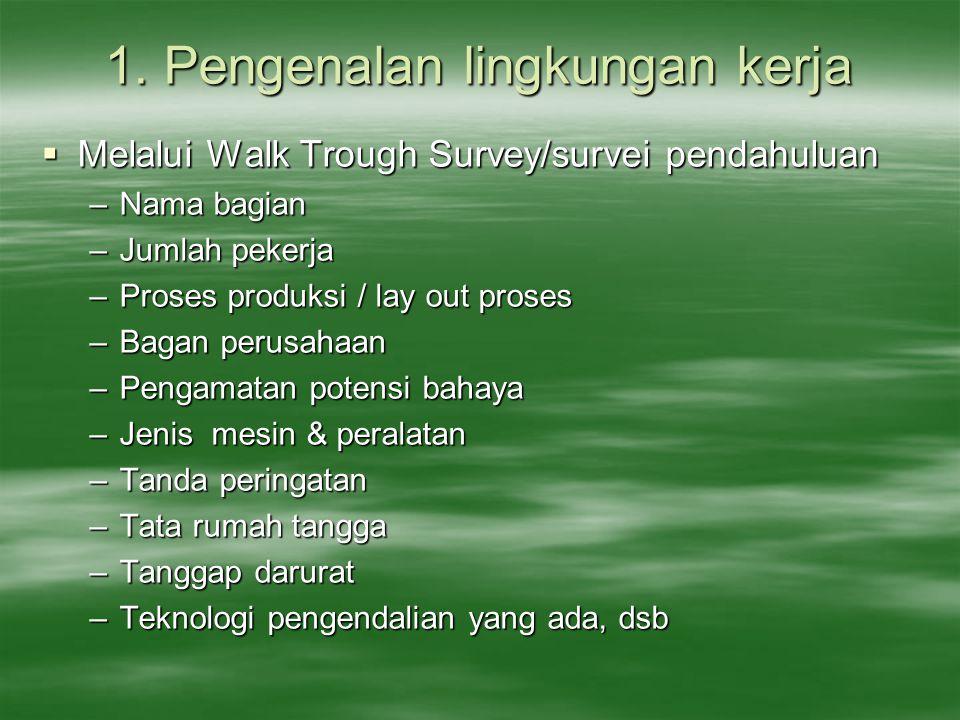 1. Pengenalan lingkungan kerja  Melalui Walk Trough Survey/survei pendahuluan –Nama bagian –Jumlah pekerja –Proses produksi / lay out proses –Bagan p